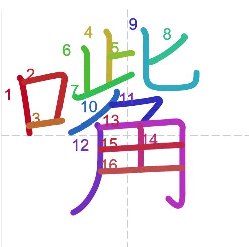 Học từ vựng tiếng Trung có trong sách Chuyển Pháp Luân - chữ chủy; học tiếng trung; học tiếng trung; từ vựng tiếng trung; học tiếng trung cơ bản