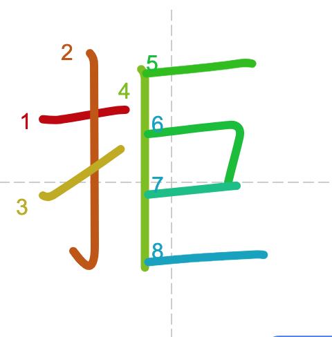 Học từ vựng tiếng Trung có trong sách Chuyển Pháp Luân - chữ cự; học tiếng trung; học tiếng trung; từ vựng tiếng trung; học tiếng trung cơ bản