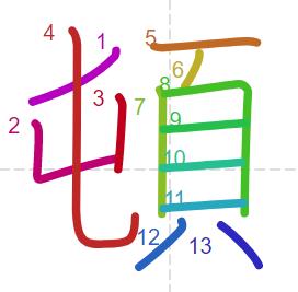 Học từ vựng tiếng Trung có trong sách Chuyển Pháp Luân - chữ đốn; học tiếng trung; học tiếng trung; từ vựng tiếng trung; học tiếng trung cơ bản