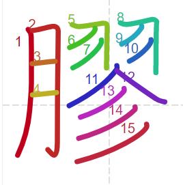 Học từ vựng tiếng Trung có trong sách Chuyển Pháp Luân - chữ giao; học tiếng trung; học tiếng trung; từ vựng tiếng trung; học tiếng trung cơ bản