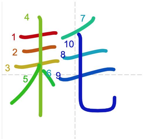 Học từ vựng tiếng Trung có trong sách Chuyển Pháp Luân - chữ hao; học tiếng trung; học tiếng trung; từ vựng tiếng trung; học tiếng trung cơ bản