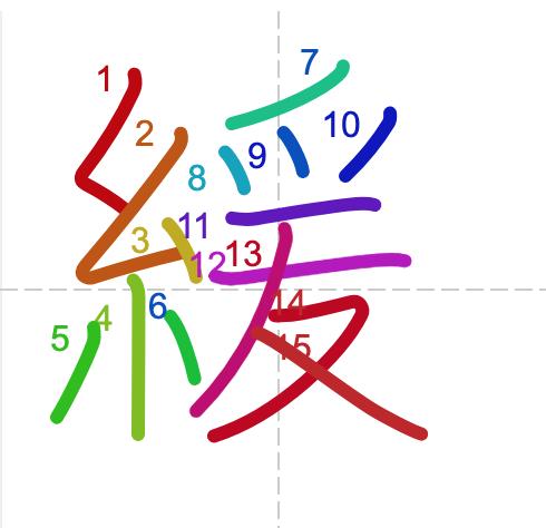 Học từ vựng tiếng Trung có trong sách Chuyển Pháp Luân - chữ hoãn; học tiếng trung; học tiếng trung; từ vựng tiếng trung; học tiếng trung cơ bản