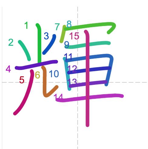 Học từ vựng tiếng Trung có trong sách Chuyển Pháp Luân - chữ huy; học tiếng trung; học tiếng trung; từ vựng tiếng trung; học tiếng trung cơ bản