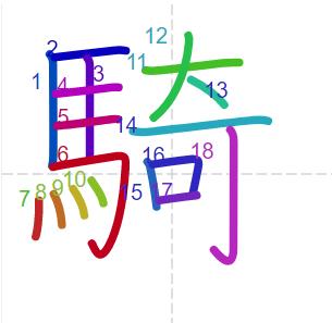 Học từ vựng tiếng Trung có trong sách Chuyển Pháp Luân - chữ kị; học tiếng trung; học tiếng trung; từ vựng tiếng trung; học tiếng trung cơ bản