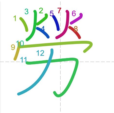 Học từ vựng tiếng Trung có trong sách Chuyển Pháp Luân - chữ lao; học tiếng trung; học tiếng trung; từ vựng tiếng trung; học tiếng trung cơ bản