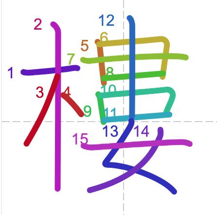 Học từ vựng tiếng Trung có trong sách Chuyển Pháp Luân - chữ lầu; học tiếng trung; học tiếng trung; từ vựng tiếng trung; học tiếng trung cơ bản