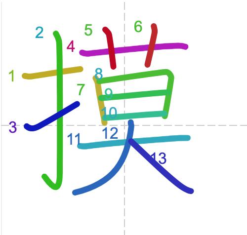 Học từ vựng tiếng Trung có trong sách Chuyển Pháp Luân - chữ mô; học tiếng trung; học tiếng trung; từ vựng tiếng trung; học tiếng trung cơ bản