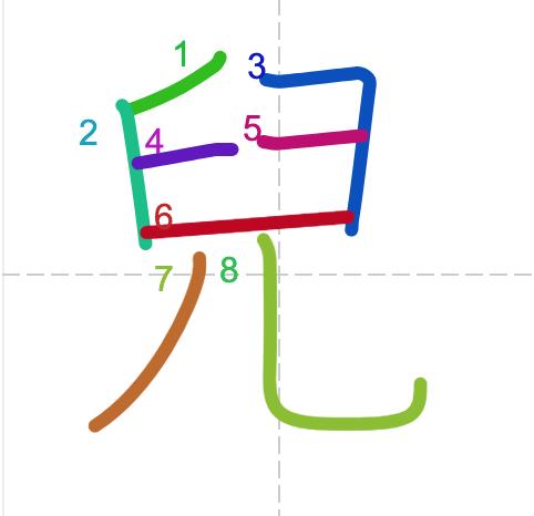 Học từ vựng tiếng Trung có trong sách Chuyển Pháp Luân - chữ nhi; học tiếng trung; học tiếng trung; từ vựng tiếng trung; học tiếng trung cơ bản