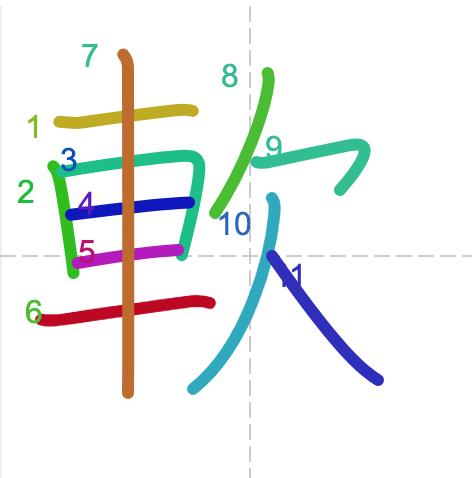 Học từ vựng tiếng Trung có trong sách Chuyển Pháp Luân - chữ nhuyễn; học tiếng trung; học tiếng trung; từ vựng tiếng trung; học tiếng trung cơ bản