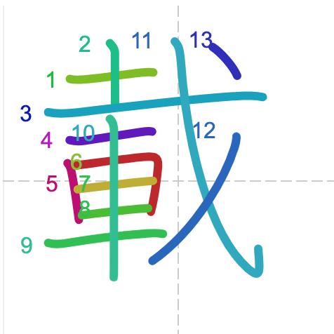 Học từ vựng tiếng Trung có trong sách Chuyển Pháp Luân - chữ tái; học tiếng trung; học tiếng trung; từ vựng tiếng trung; học tiếng trung cơ bản