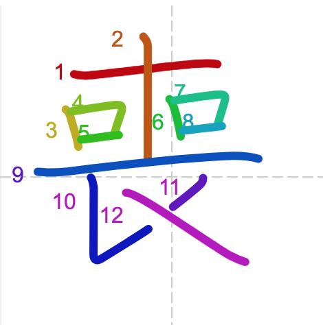Học từ vựng tiếng Trung có trong sách Chuyển Pháp Luân - chữ tang; học tiếng trung; học tiếng trung; từ vựng tiếng trung; học tiếng trung cơ bản