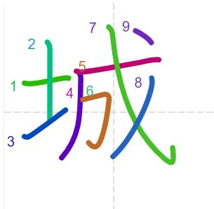 Học từ vựng tiếng Trung có trong sách Chuyển Pháp Luân - chữ thành; học tiếng trung; học tiếng trung; từ vựng tiếng trung; học tiếng trung cơ bản