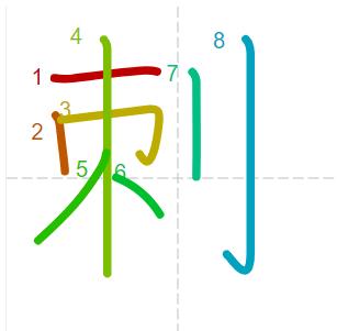 Học từ vựng tiếng Trung có trong sách Chuyển Pháp Luân - chữ thích; học tiếng trung; học tiếng trung; từ vựng tiếng trung; học tiếng trung cơ bản