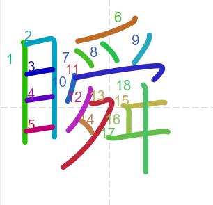 Học từ vựng tiếng Trung có trong sách Chuyển Pháp Luân - chữ thuấn; học tiếng trung; học tiếng trung; từ vựng tiếng trung; học tiếng trung cơ bản