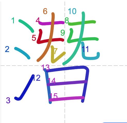 Học từ vựng tiếng Trung có trong sách Chuyển Pháp Luân - chữ tiềm; học tiếng trung; học tiếng trung; từ vựng tiếng trung; học tiếng trung cơ bản