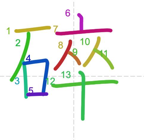 Học từ vựng tiếng Trung có trong sách Chuyển Pháp Luân - chữ toái; học tiếng trung; học tiếng trung; từ vựng tiếng trung; học tiếng trung cơ bản
